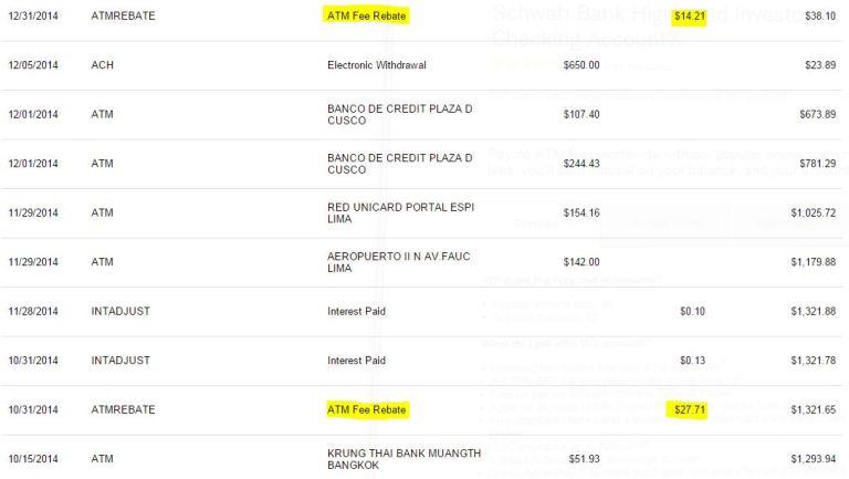 ATM fee rebate